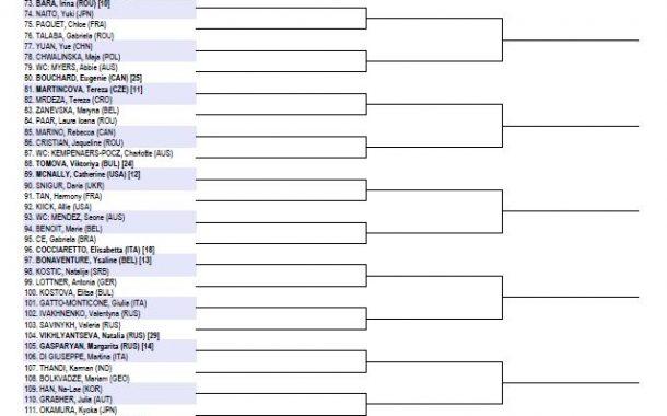 Tabilo y Seguel ya conocieron sus rivales en Australia Open