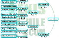 Vernier y Núñez jugarán la gran final de la prequaly