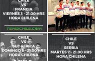Horarios de Chile en ATP CUP