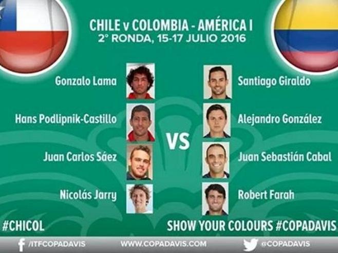 Cómo es Colombia, el primer rival de peso de Chile en Copa Davis de los últimos años