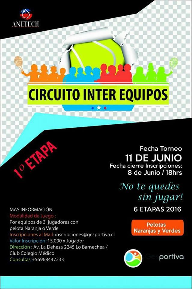 Circuito Inter Equipos ANETECH