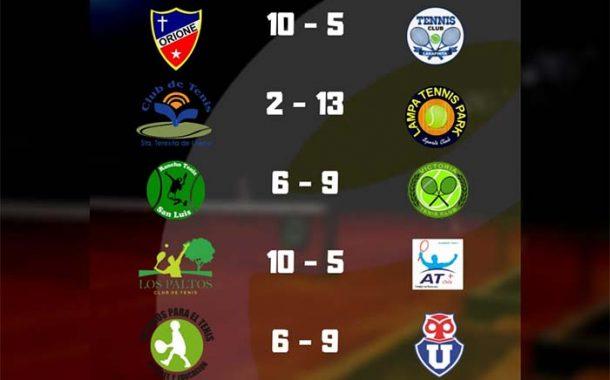 Termina la 2° fecha del torneo Interclubes