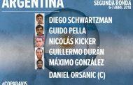 Con Schwartzman a la cabeza: Argentina confirmó a sus jugadores para el duelo ante Chile
