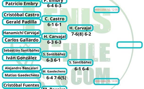 Vernier, Carvajal, Santibáñez y Núñez son las semifinales de la prequaly