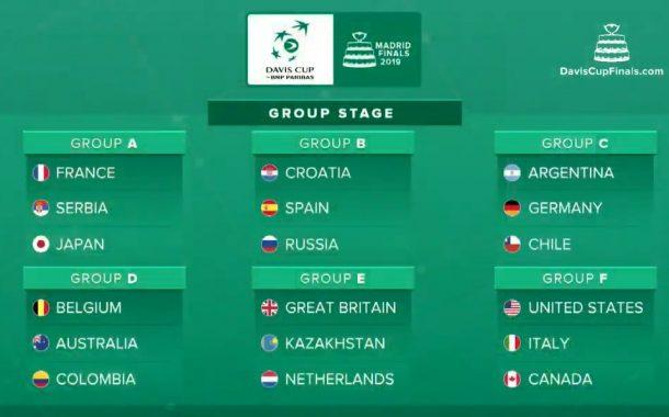 Chile va contra Argentina y Alemania en Copa Davis