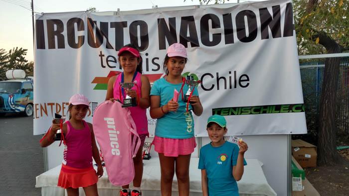Tenis 10: Las actuales y nuevas generaciones se juntan en Copa Davis