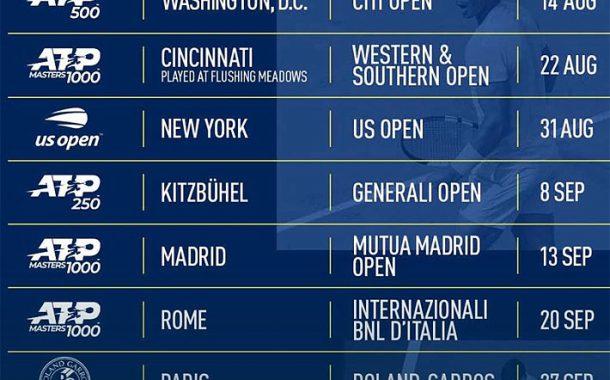 La ATP oficializa el nuevo calendario de torneos para 2020: Cuándo vuelve el tenis y las grandes novedades que tendrá el circuito